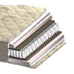 Матрас Ришелье - Матрас производителя Акант Ришелье - это двусторонний матрас на основе пружинного блока Pocket Spring и пенополиуретана. Матрас с эффектом зима/лето.