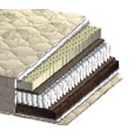 Матрас Триумф - Матрас производителя Акант Триумф на основе пружинного блока Pocket Spring, натурального латекса и кокосового волокна. Матрас с двусторонней жесткостью и с эффектом зима/лето.