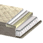Матрас Болеро Комфорт - Особый матрас производителя Акант Болеро Комфорт с односторонней конструкцией Pillow-Top, в котором все мягкие слои расположены на одной стороне. Матрас на основе пружинного блока Pocket Spring и натурального латекса.