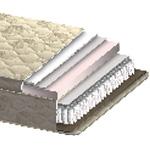 Матрас Морфей Комфорт - Матрас производителя Акант Морфей Комфорт с конструкцией Pillow-Top - это односторонний матрас, в котором все мягкие слои расположены на одной стороне. Матрас на основе пружинного блока Pocket Spring и пенополиуретана.