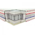 Матрас 3D Империал Латекс - Матрас Neolux 3D Империал Латекс на основе независимого пружинного блока с натуральным латексом прекрасно адаптируется к особенностям вашего тела. Удобный и комфортный матрас.