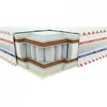 Матрас 3D Кинг - Матрас Neolux 3D Кинг комфортный матрас в основе которого присутствуют пружинный блок