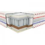 Матрас 3D Статус - Матрас Neolux 3D Статус идеальный ультрасовременный матрас, наполнение которого создано по самым передовым технологиям производителя. Матрас с двусторонней жесткостью и идеальной аэросистемой по периметру.