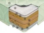 Матрас Classic (Классик) - Беспружинный матрас Classic (Классик)имеет горизонтальную перфорацию несущих слоёв, которая увеличивает воздухообмен внутри матраса, а так же создаёт 5 зонную жёсткость для ортопедической поддержки. Для защиты от клещей ткань пропитана защитой SANITIZED.