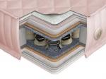 Матрас Comfy (Комфи) - Матрас Comfy (Комфи) на основе независимых пружин Pocket Spring (5-ти зонный) обеспечивает правильное распределение нагрузки тела и комфортный сон. Матрас создан из экологически чистых материалов и имеет эффект