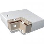 Матрас Mix Roll - Беспружинный ортопедический и анатомический матрас Mix Roll в вакуумной упаковке имеет жесткую и средней жесткости стороны. Обе стороны матраса обладают массажным эффектом. Одна из сторон матраса с эффектом памяти благодаря Memory Foam.