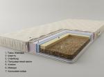 Матрас Sonel (Сонель) Футон Бали - Матрас Сонель/Sonel Футон Бали высотой 8 см создан на основе материала Мемори и кокосовой койры. Чехол футона изготовлен из жаккардовой ткани, благодаря слоям шерсти и хлопка, матрас имеет эффект зима-лето.