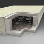 Матрас Классика 2 - Ортопедический матрас Сончик Классика 2 с пружинным блоком