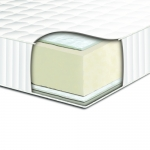 Матрас Нео - Беспружинный матрас Нео в вакуумной упаковке, изготовлен из эластичной пены Aerolat, имеет анатомический и ортопедический эффект.