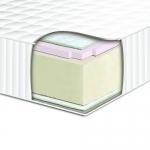 Матрас Нео Memory - Беспружинный матрас Нео Memory в вакуумной упаковке, изготовлен из эластичной пены Aerolat и материала Memory. Матрас с анатомическим и ортопедическим эффектом.