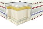 Матрас Неолюкс Neoflex Aero - Беспружинный матрас Neoflex Aero изготовлен из пены Latexform, Memory и натурального латекса. Матрас с ассиметричной жесткостью.
