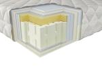 Матрас Неолюкс Neoflex Multy - Беспружинный матрас Neoflex Multy, изготовлен из натурального латекса с тремя зонами жесткости, материала Мемори. Оббивка матраса изготовлена с пропиткой Алоэ. Матрас с эффектом зима/лето.