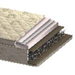 Матрас Моника Комфорт - Матрас производителя Акант Моника Комфорт на основе системы Pillow-Top. Матрас имеет одностороннюю конструкцию, но при этом мягкие слои удвоены и размещены на спальной стороне.
